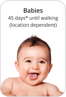 Babies and infants 45 days until walking at a Nursery and Preschool in Abu Dhabi and Dubai